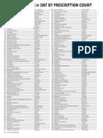 Top 200 Drug List