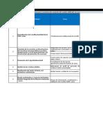 Plan de trabajo de modelo GIRN-Lares - WZY