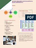 Infograma Balance Scorecard
