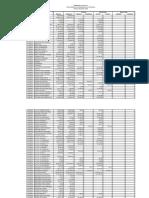 Multitiendas Corona - Balance 2019 (1).pdf