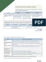 Plantilla-Revisión-Guía-Enseñar-en-tiempos-del-Covid-Isa-Ozuna.docx