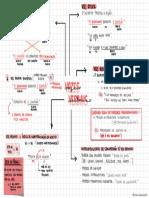 vozes-verbais.pdf