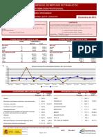 Mercado_de_trabajo_de_FP_diciembre_2011.pdf