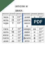 Множители+и+приставки.docx