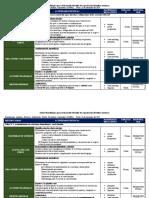 Metodologia Sarar Edusa Taller 1-2