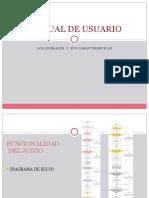 MANUAL DE USUARIO.pptx