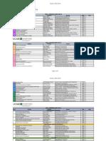 NRCs y Horarios 202115.pdf