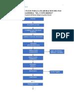 310727362-Diagrama-de-Flujo-Para-La-Elaboracion-Del-Pan.docx
