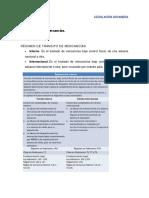 3.5. Tránsito de mercancías..pdf