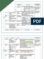 Planeaciones_QUINTO GRADO_Del 9 al 13 de novimebre - copia