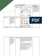 Planeaciones_PRIMER GRADO_Del 3 al 6 de noviembre - copia