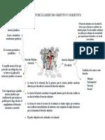 DIFERENCIAS ENTRE EL DERECHO OBJETIVO Y SUBJETIVO.docx