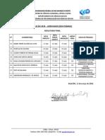 Resultado_Final_-_Doutorado2020