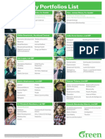 Green Party caucus reshuffle