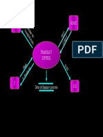 diagrama DFD.pptx