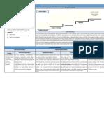 HISTORIA-NATURAL-DE carcinoma papilar.docx