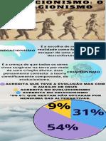 Infográfico negacionismo do criacionismo (2) (1).pdf