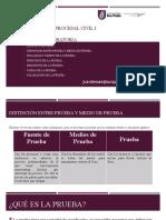 Unidad V Medios Probatorios (1).pptx