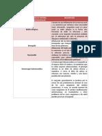 PATOLOGÍAS LABORALES AL SISTEMA RESPIRATORIO Y CARDIOVASCULAR