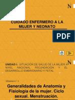 SEMANA 3-Anatomia y Fisiologia del Aparato Reproductor F y M.pdf