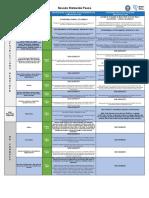 NV Statewide Pause Guidance Matrix