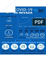 Infographic (COVID-19)