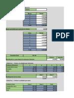 Actividad presupuestos