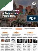 Lo simbólico en la arquitectura postmoderna