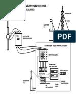 DIAGRAMA ELECTRICO DE TELECOMUNICACIONES