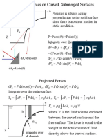 hydrostatic forces on a curved surface
