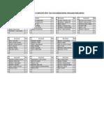 Grupe an I TD 2020-2021.pdf