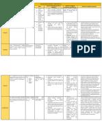 CICLO DE VIDA DEL PRODUCTO EXITO 2 (2) (4).pdf