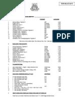 Buku Teks Form 5