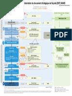 Annexe_no_3_processus_calendrier_previsionnel_DSF_NAMO-1_cle176c79-1
