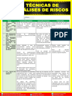 safetytips_nc2ba49_tc3a9cnicas_anc3a1lises_riscos_w_monteiro_2019_03_02_br