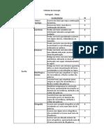 critérios composição