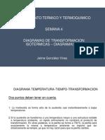 4. TEMPERATURA-TIEMPO-TRANSFORMACION (2)