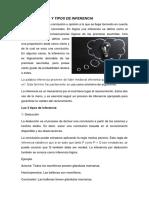 3.3 CONCEPTO Y TIPOS DE INFERENCIA.pdf