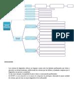 Act. 8_Mapa psicopatologia del Lenguaje _Natalia Marin y Dahian Tobon..docx