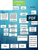 MAPA CONCEPTUAL ECONOMIA.pptx
