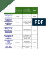 1a Publicación empresas para ESTADÍAS (23-sep-2020).xlsx