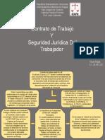 Jose Clemente 3 Contrato de trabajo.pptx