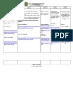 plan de trabajo COVID-19 primer año seman 1