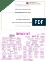 mapa elementos del costo.pdf