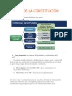 PARTES DE LA CONSTITUCIÓN POLÍTICA DE COLOMBIA