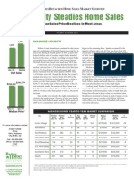 Washoe County 4th Quarter 2010 Market Report