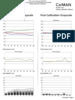 Samsung QN65Q80T CNET review calibration results
