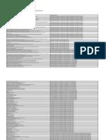 Liste Des Axes de Recherche CEDOC FSJES Souissi
