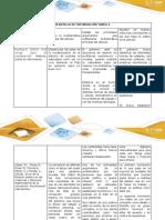 Plantilla tarea 4 - desarrolar conceptualización de teorias eticas aplicadas