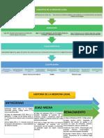 1. Historia de la Medicina Legal .pdf